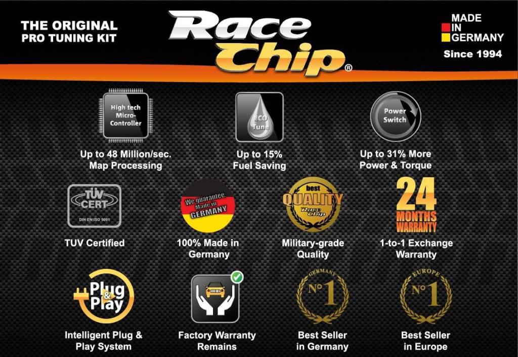 racechip-info